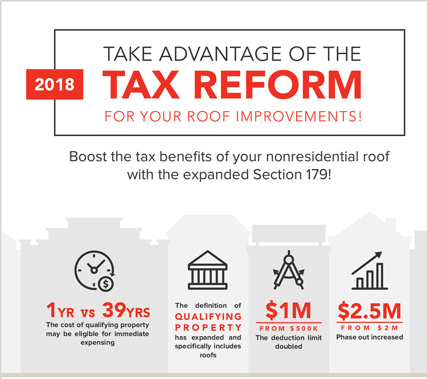 Commercial roofing improvements are now 100 tax deducible for Tax deduction for home improvements